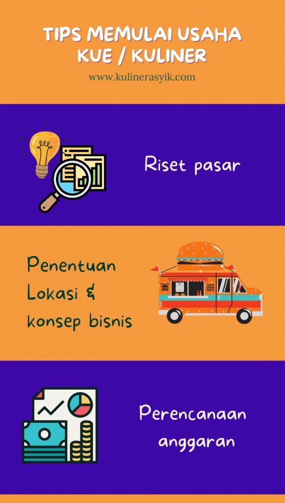 tips-usaha-kuliner